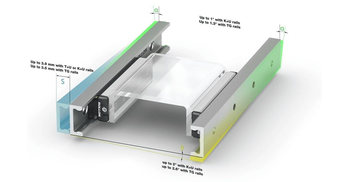 Migliorare_efficienza_di_modulo_imballaggio_magazzino_compensazione_disallineamento_compact_rail_rollon